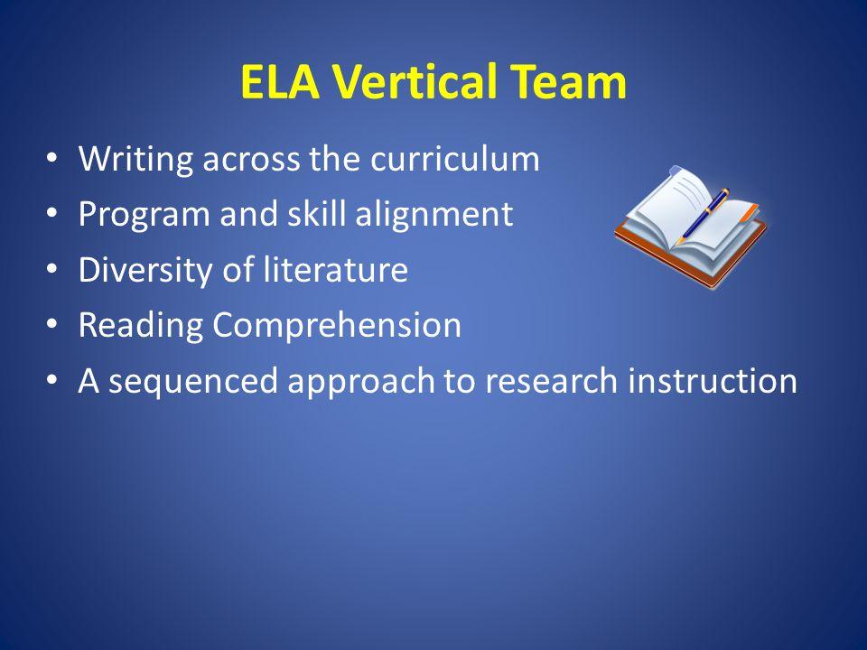 ELA Vertical Team Writing across the curriculum