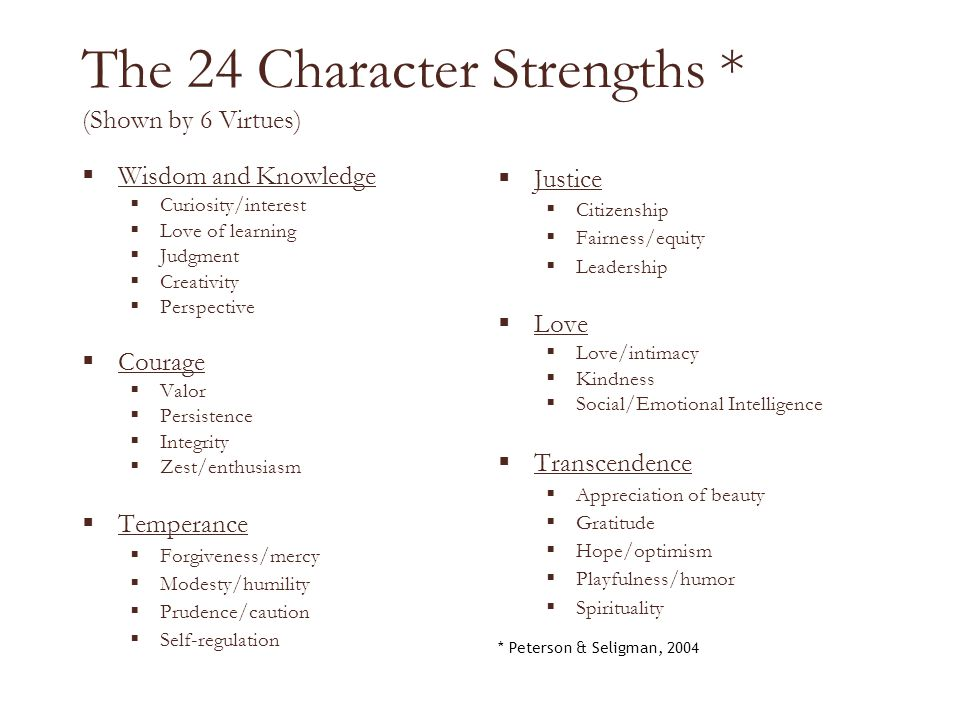 The 24 Character Strengths * (Shown by 6 Virtues)