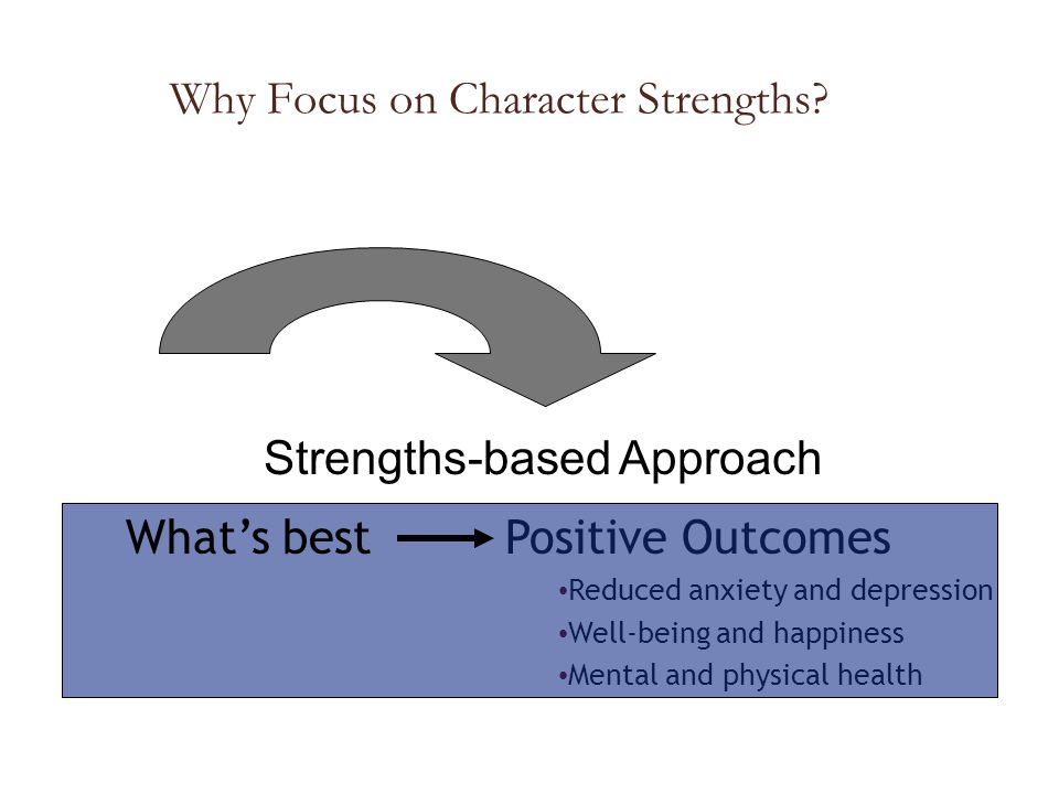Why Focus on Character Strengths