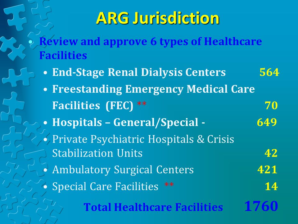 ARG Jurisdiction Review and approve 6 types of Healthcare Facilities