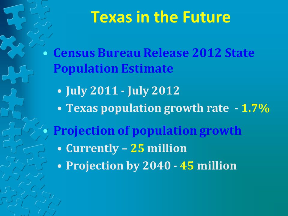 Texas in the Future Census Bureau Release 2012 State Population Estimate. July 2011 - July 2012. Texas population growth rate - 1.7%