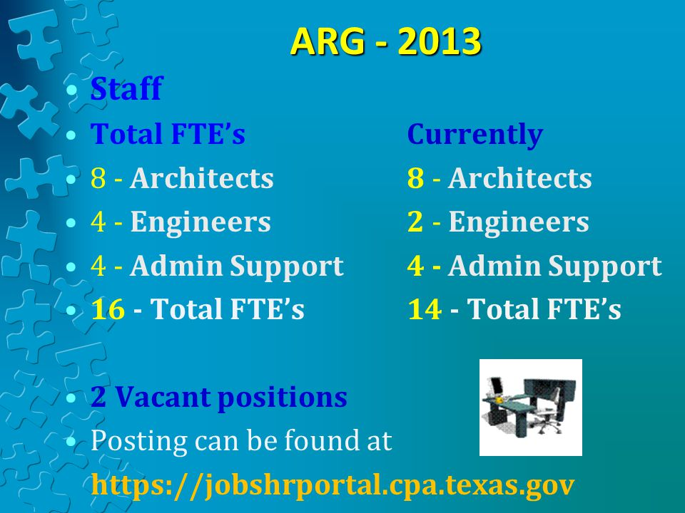 ARG - 2013 Staff Total FTE's Currently 8 - Architects 8 - Architects