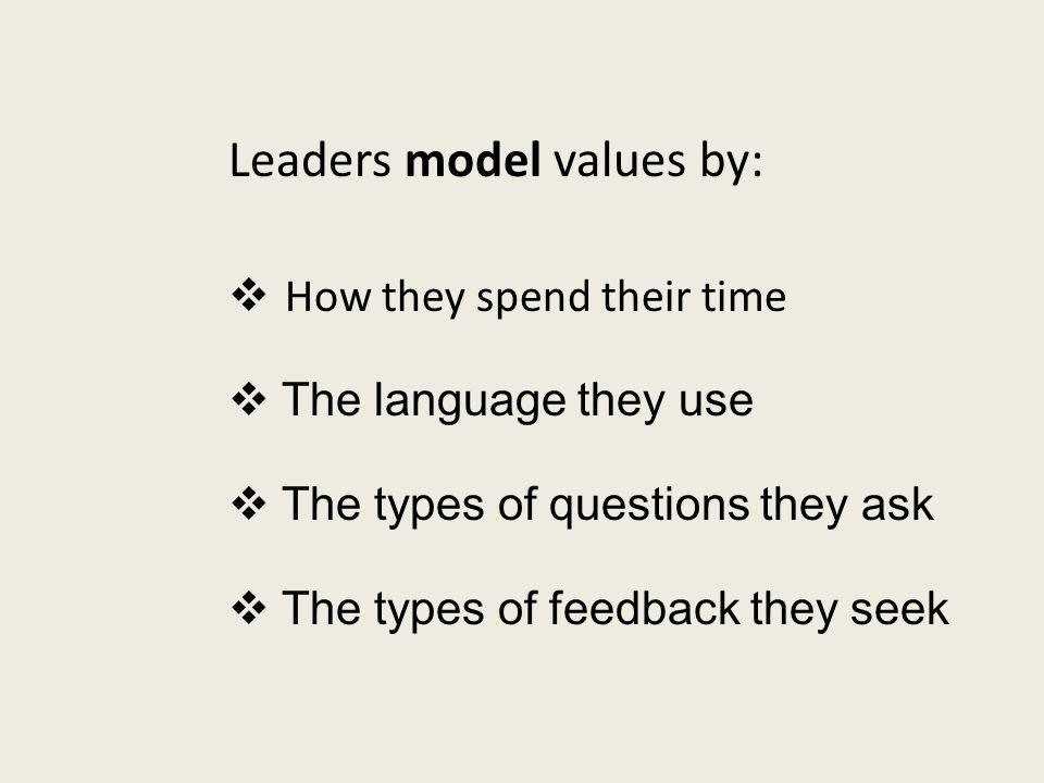 Leaders model values by: