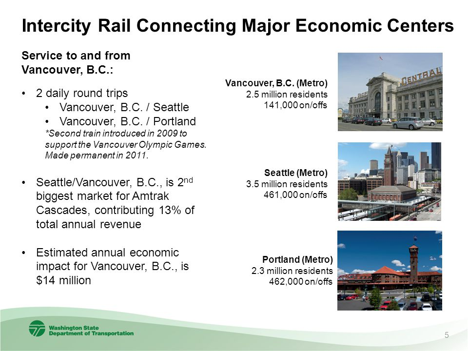 Intercity Rail Connecting Major Economic Centers