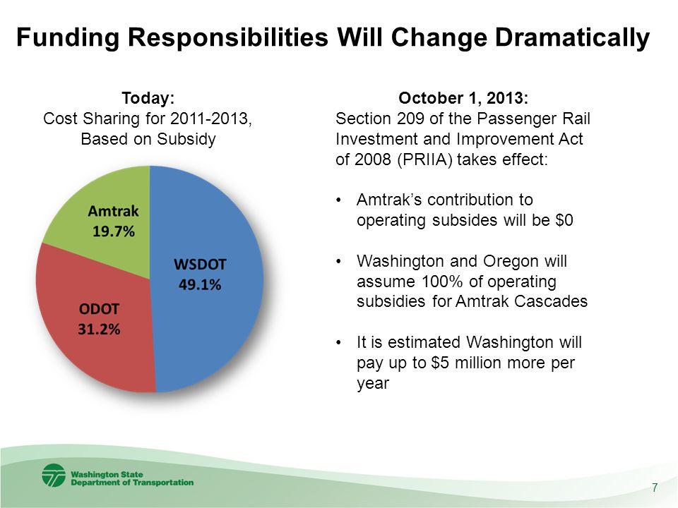 Funding Responsibilities Will Change Dramatically