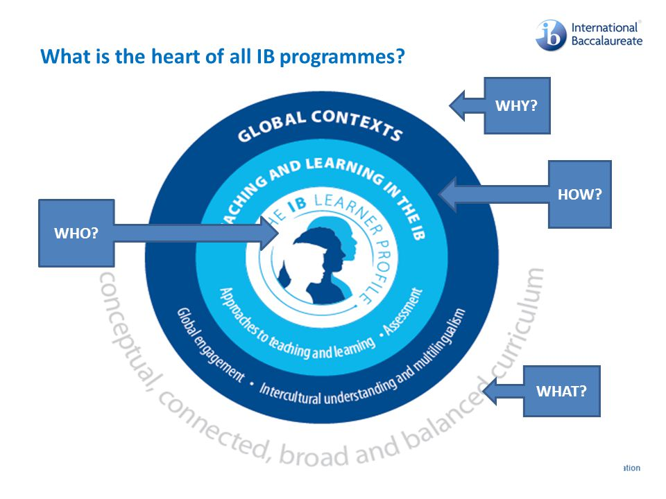 What is the heart of all IB programmes