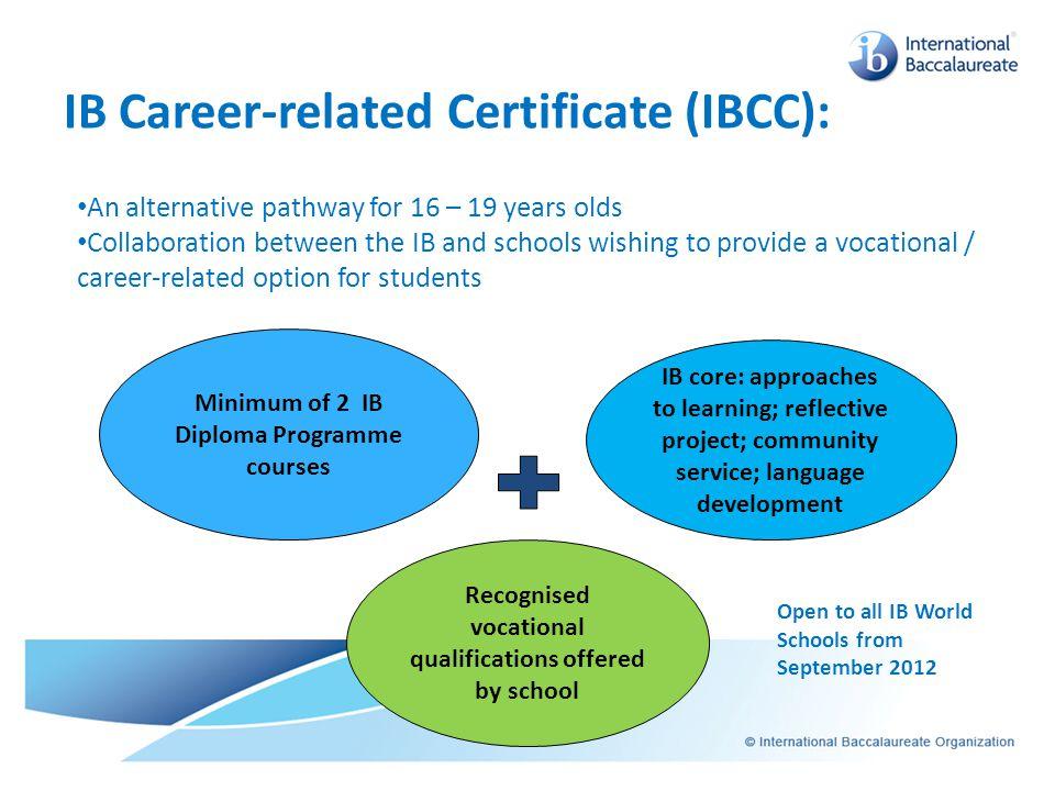 IB Career-related Certificate (IBCC):
