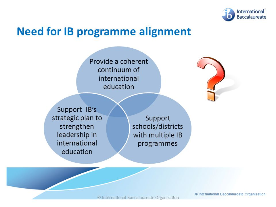 Need for IB programme alignment