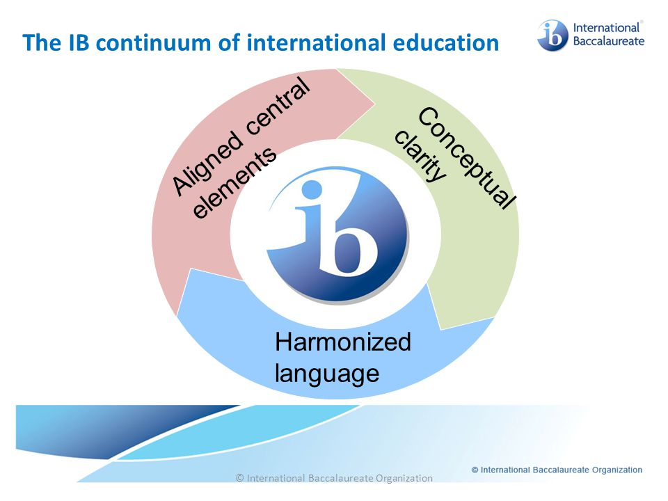 The IB continuum of international education
