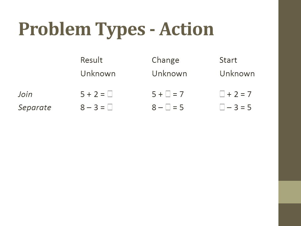 Problem Types - Action Result Change Start Unknown Unknown Unknown Join 5 + 2 =  5 +  = 7  + 2 = 7 Separate 8 – 3 =  8 –  = 5  – 3 = 5