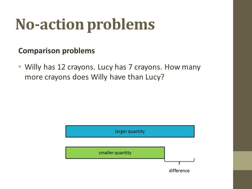 No-action problems Comparison problems