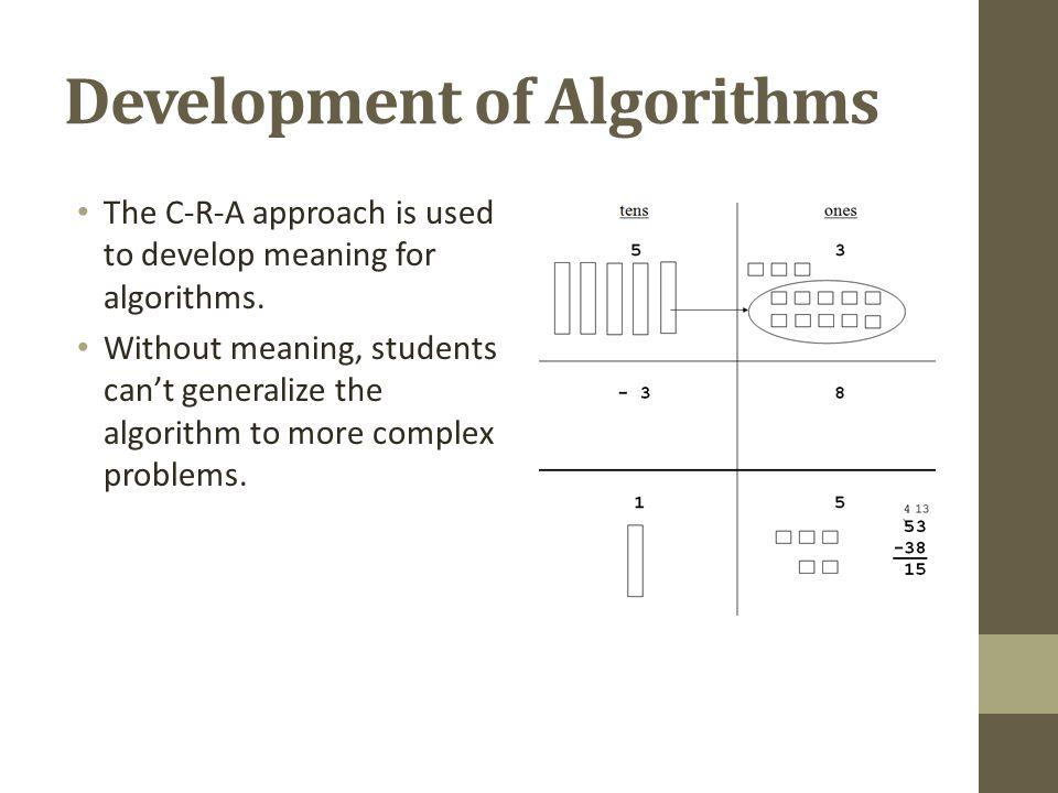 Development of Algorithms