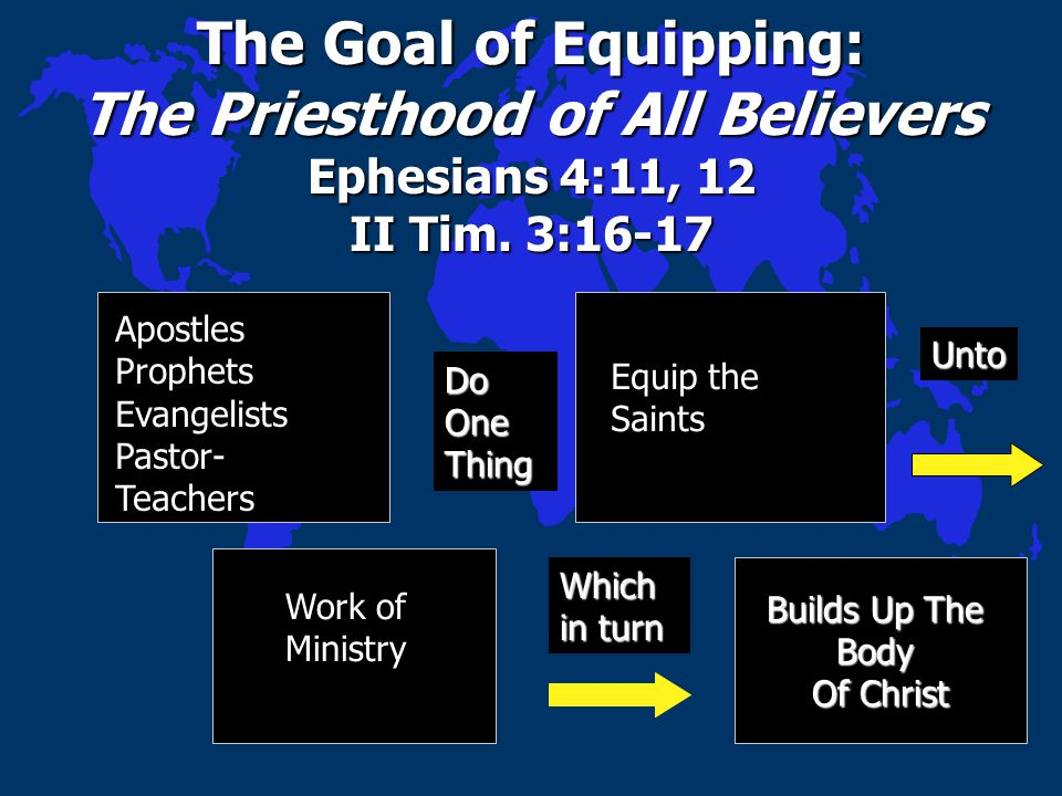 The Goal of Equipping: The Priesthood of All Believers Ephesians 4:11, 12 II Tim. 3:16-17