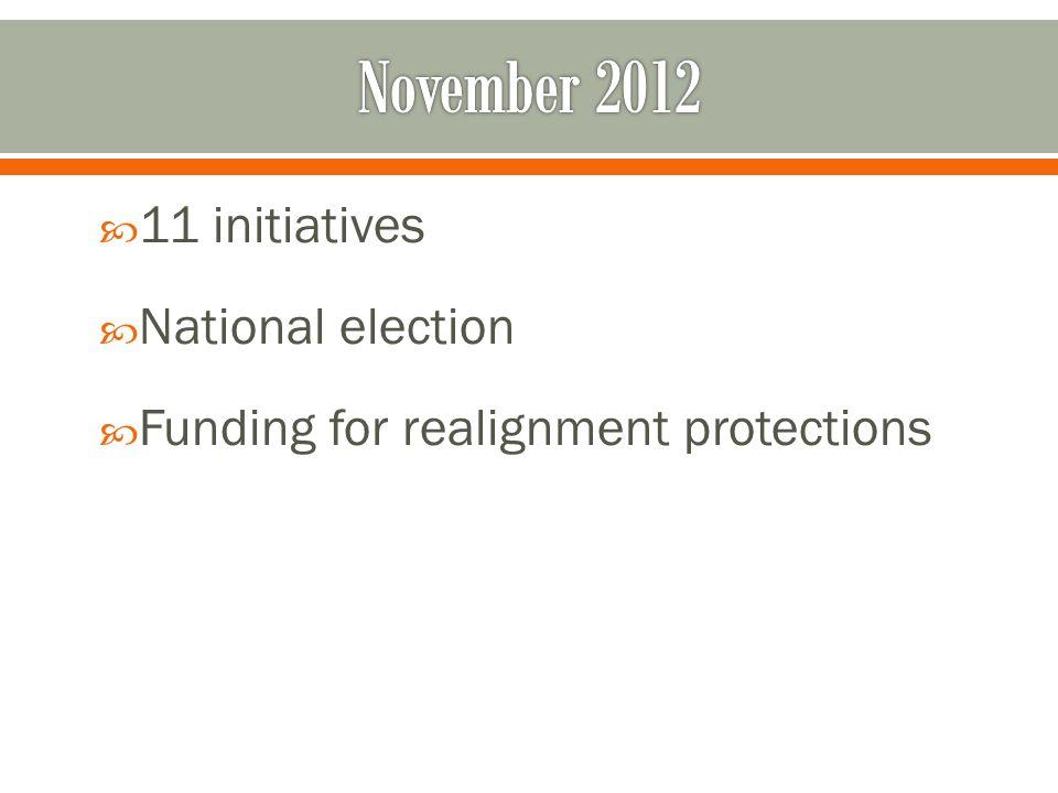 November 2012 11 initiatives National election