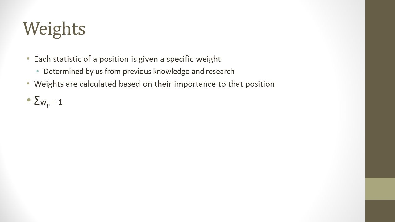 Weights Each statistic of a position is given a specific weight. Determined by us from previous knowledge and research.