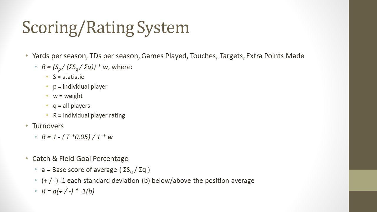 Scoring/Rating System