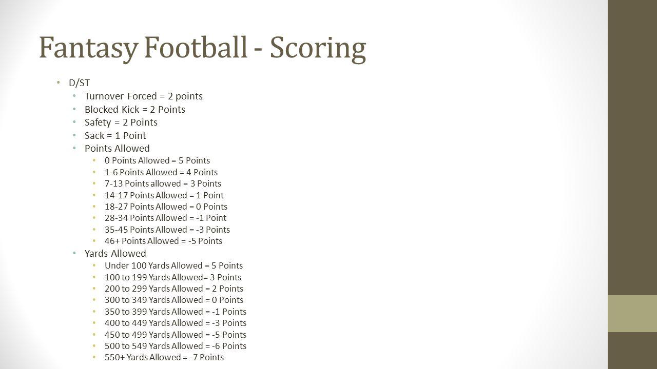 Fantasy Football - Scoring
