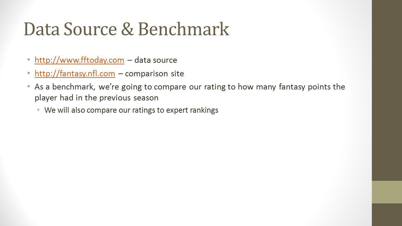 Data Source & Benchmark