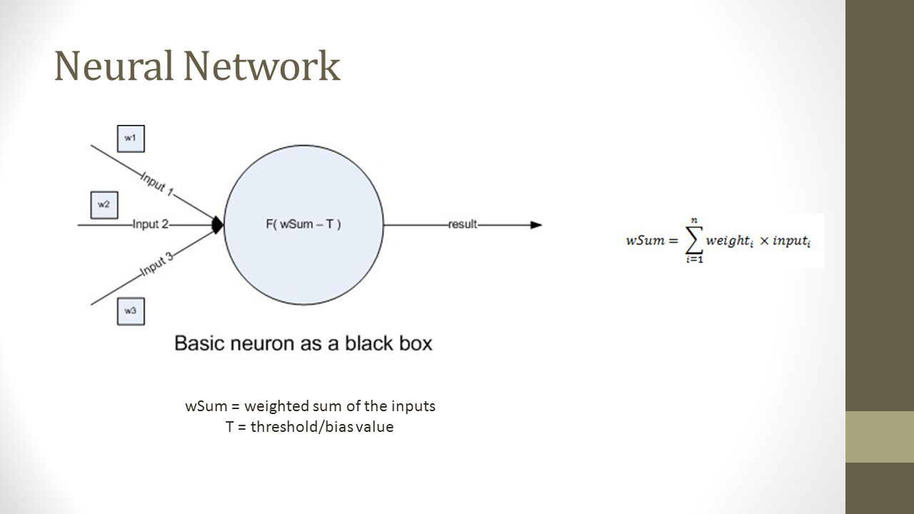 Neural Network wSum = weighted sum of the inputs