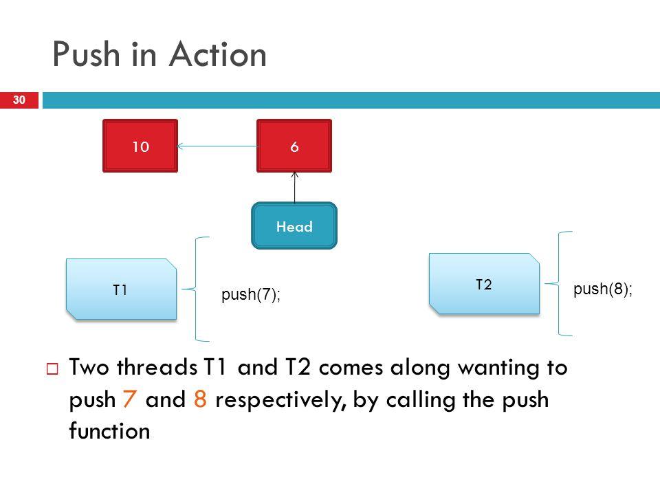 Push in Action 10. 6. Head. T2. T1. push(8); push(7);