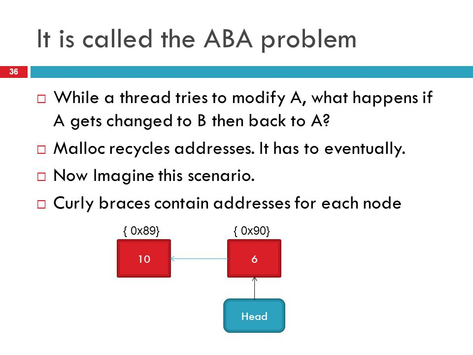It is called the ABA problem