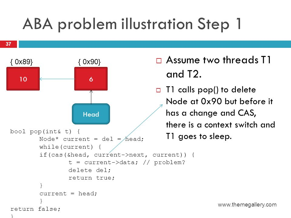ABA problem illustration Step 1