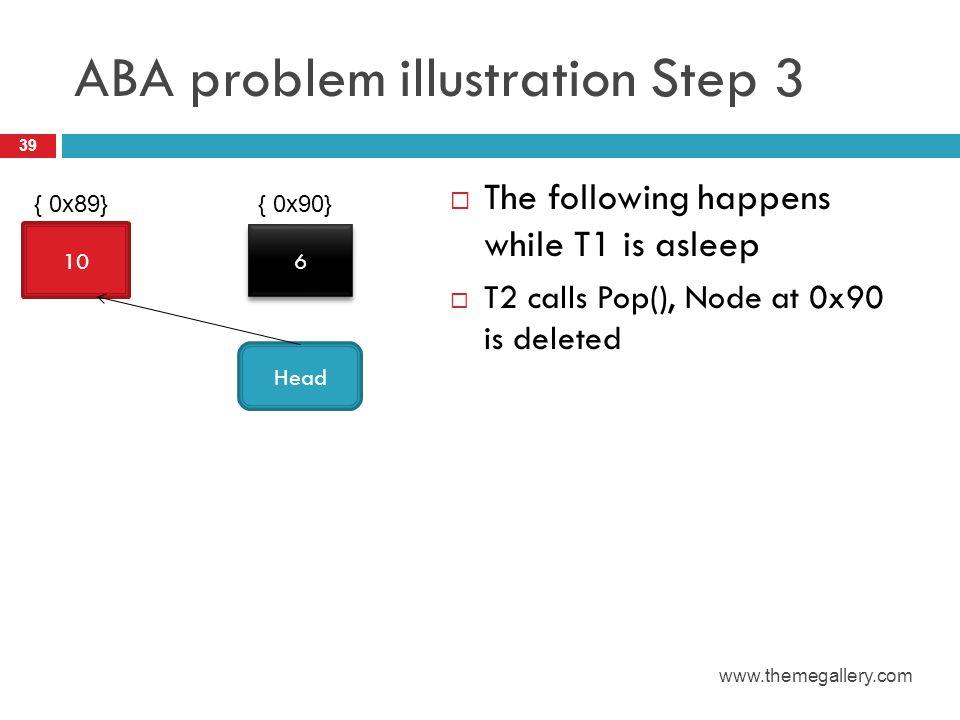 ABA problem illustration Step 3