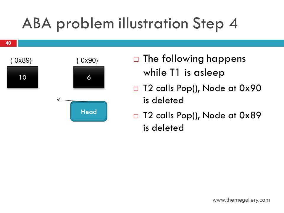 ABA problem illustration Step 4