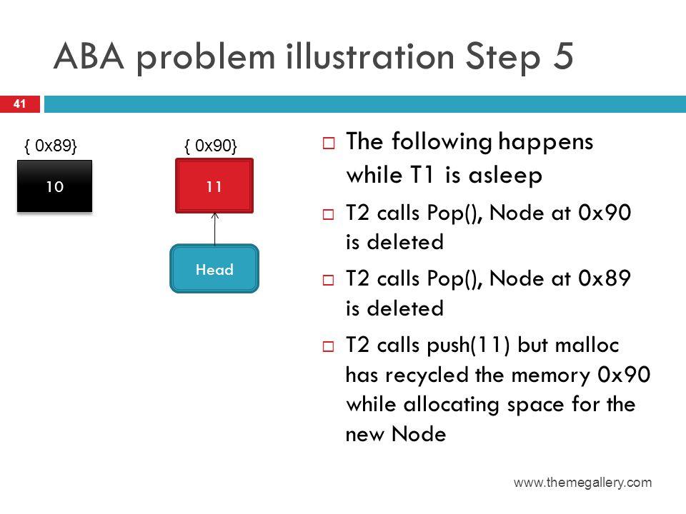 ABA problem illustration Step 5