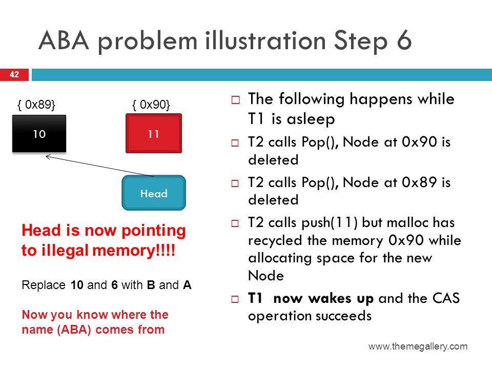 ABA problem illustration Step 6