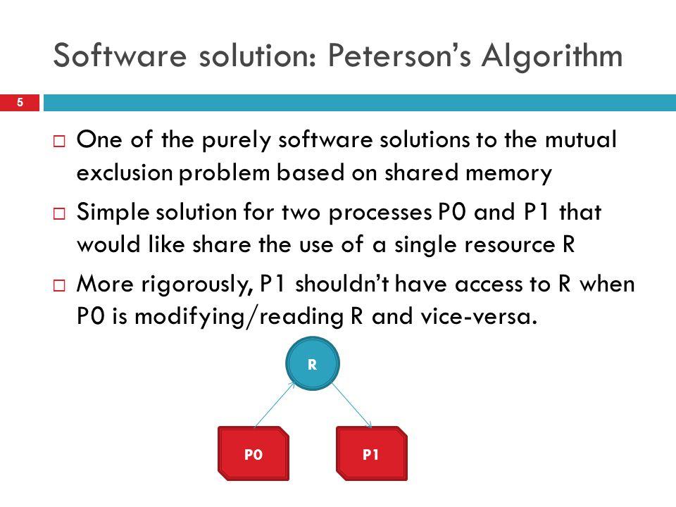 Software solution: Peterson's Algorithm