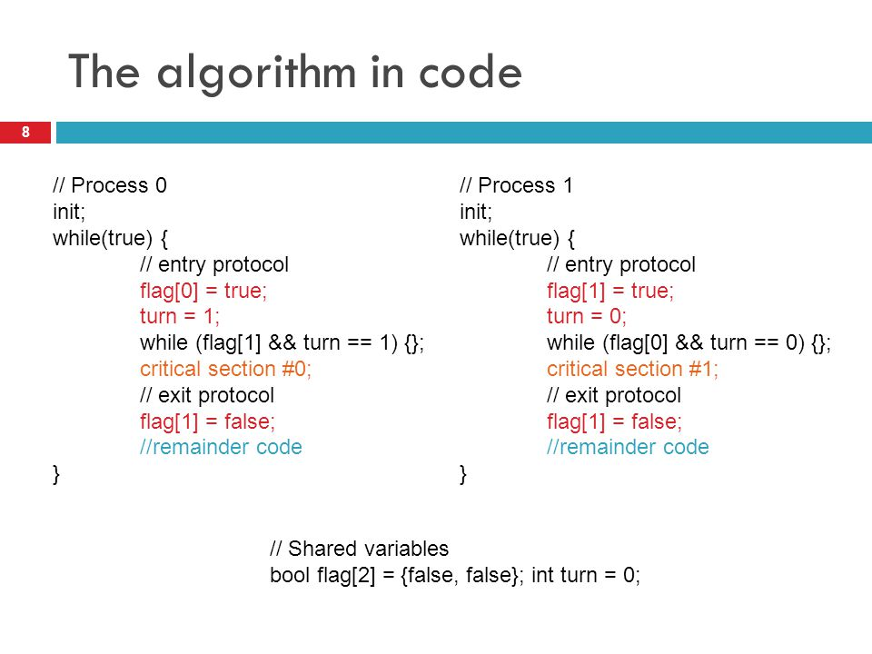 The algorithm in code // Process 0 init; while(true) {