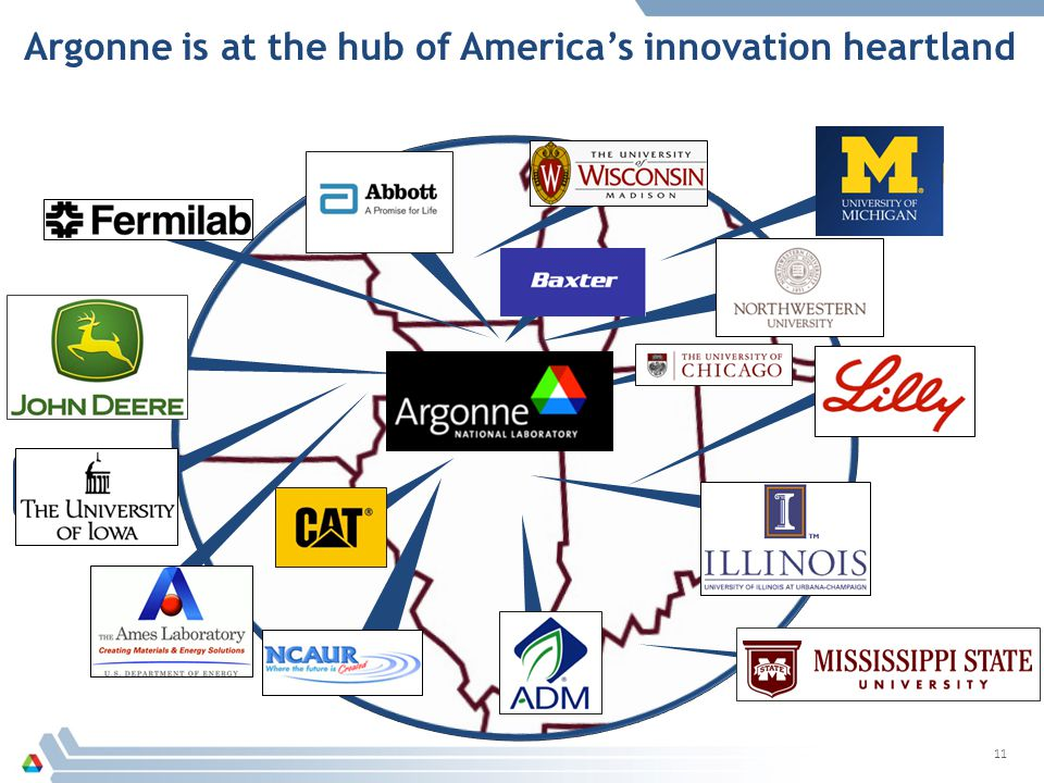 Argonne is at the hub of America's innovation heartland