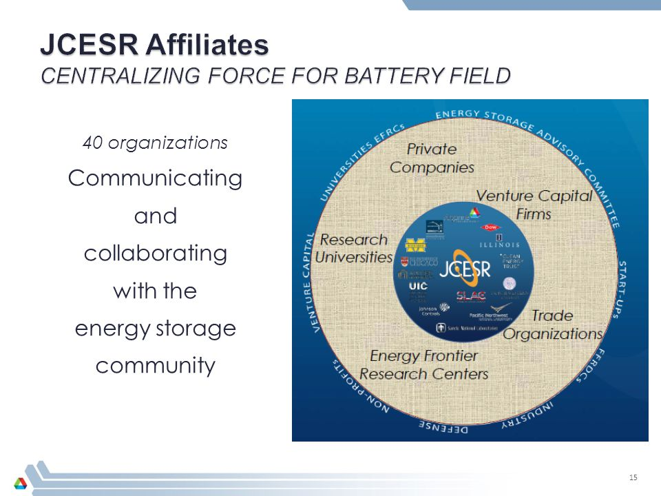 JCESR Affiliates Centralizing force for battery field