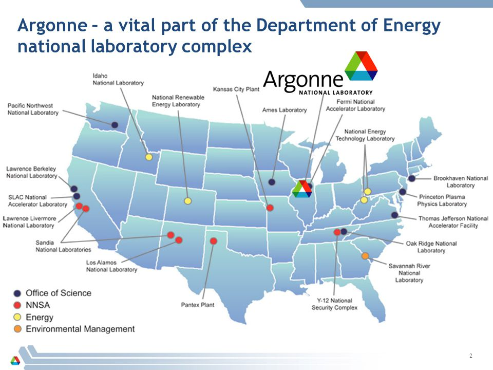 Argonne – a vital part of the Department of Energy national laboratory complex