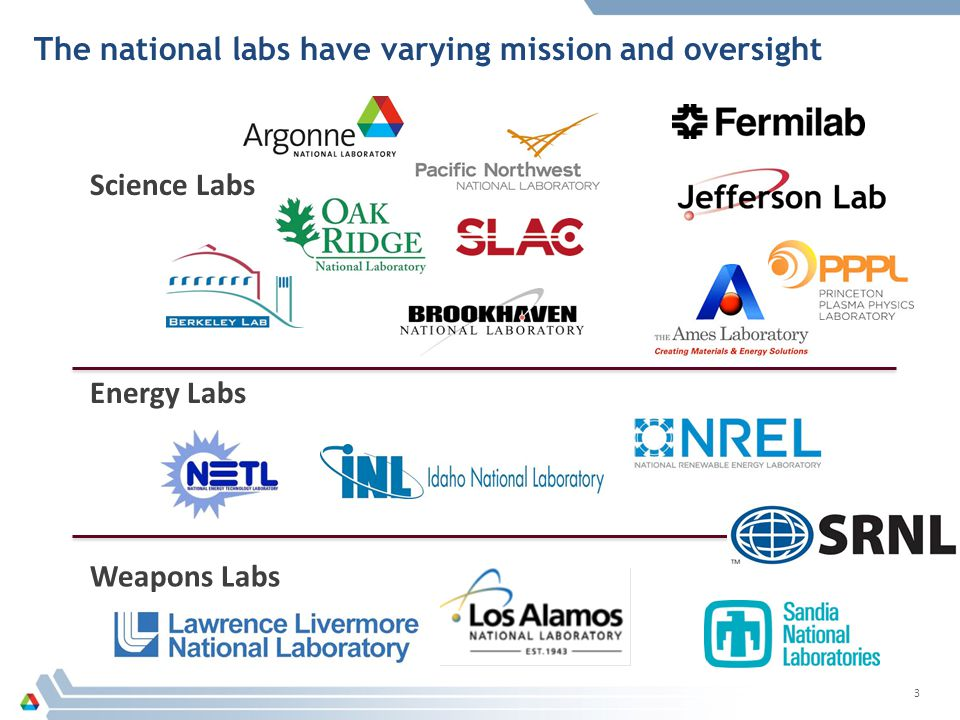 The national labs have varying mission and oversight