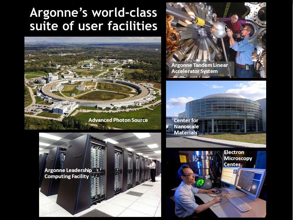 Argonne's world-class suite of user facilities