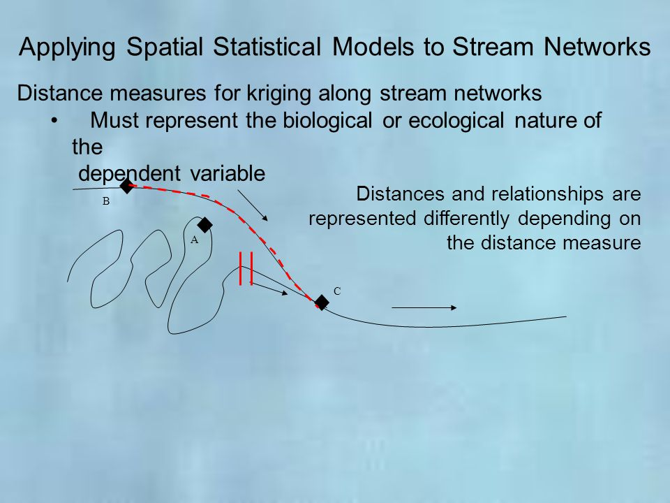 Applying Spatial Statistical Models to Stream Networks