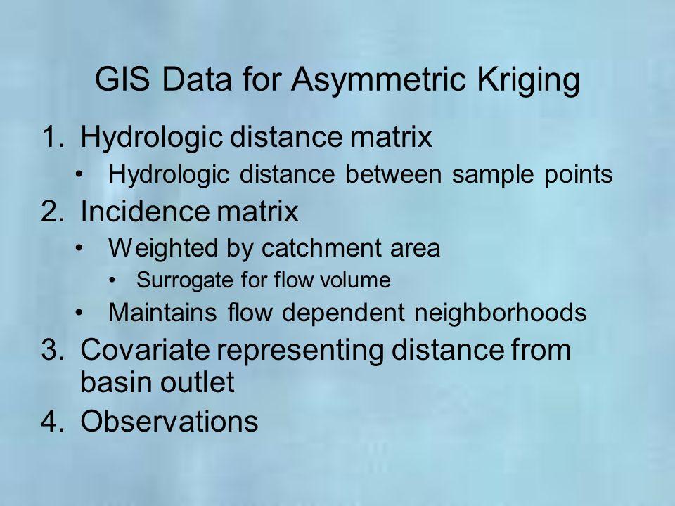 GIS Data for Asymmetric Kriging