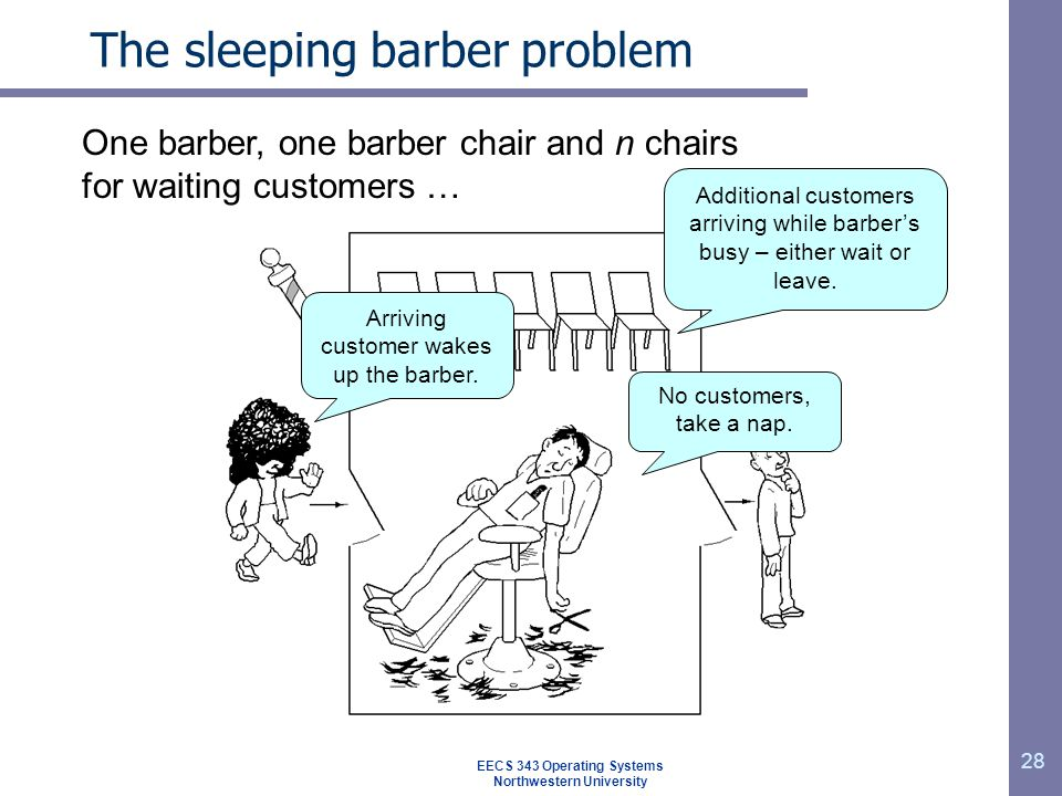 The sleeping barber problem