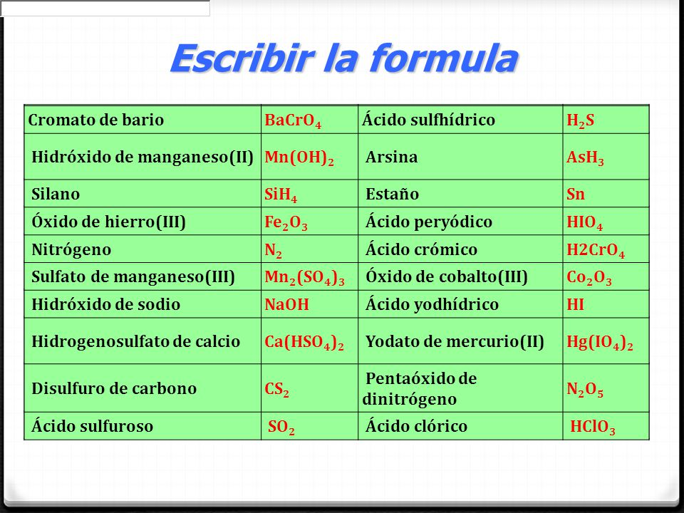 Escribir la formula Cromato de bario BaCrO4 Ácido sulfhídrico H2S