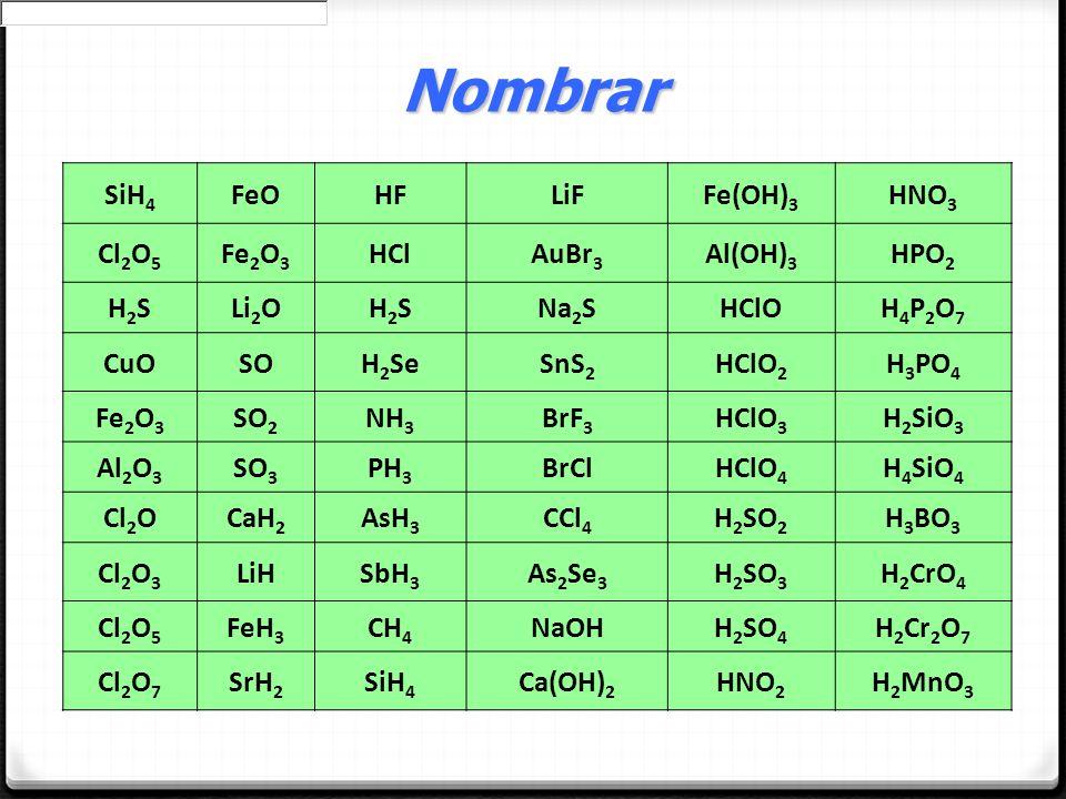 Nombrar SiH4 FeO HF LiF Fe(OH)3 HNO3 Cl2O5 Fe2O3 HCl AuBr3 Al(OH)3