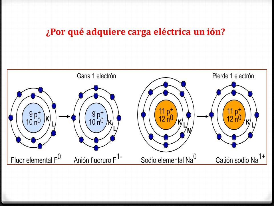 ¿Por qué adquiere carga eléctrica un ión