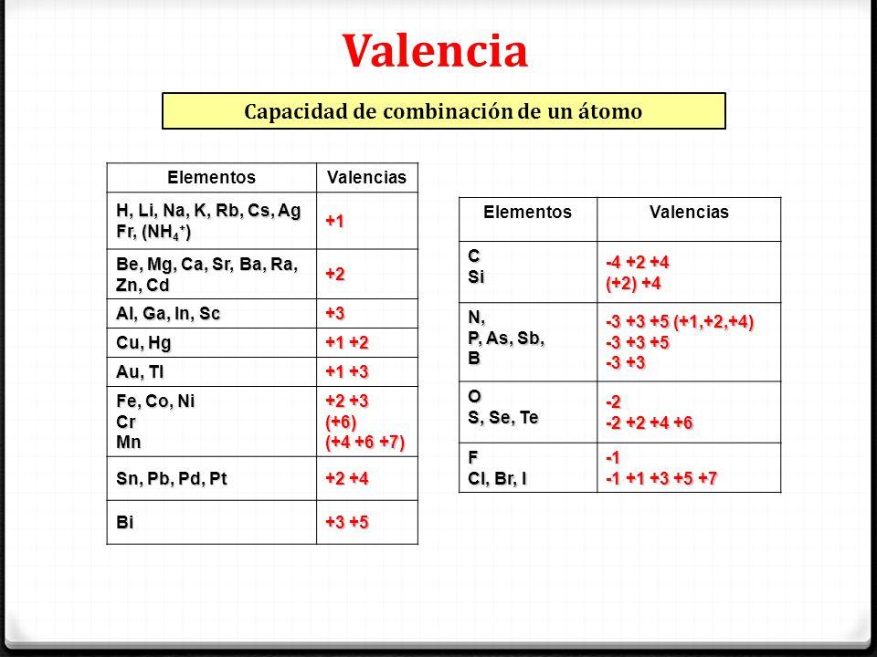 Fe elemento quimico valencia - La nueva fe de valencia ...