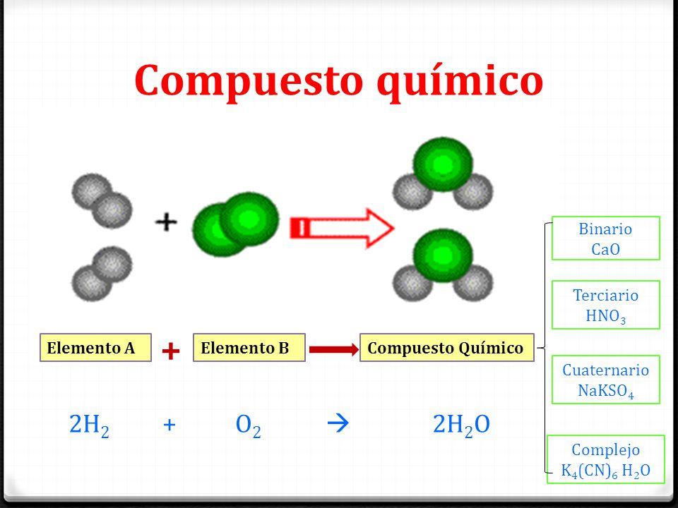 Compuesto químico + 2H2 + O2  2H2O Binario CaO Terciario HNO3