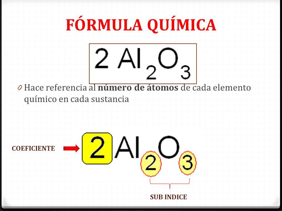 FÓRMULA QUÍMICA Hace referencia al número de átomos de cada elemento químico en cada sustancia. COEFICIENTE.