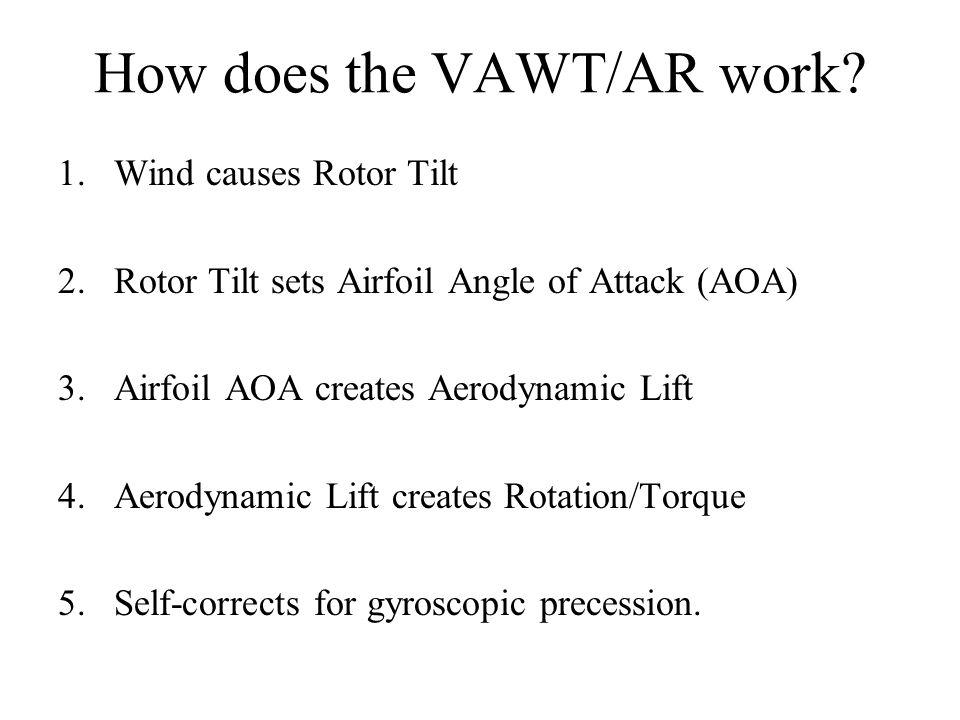 How does the VAWT/AR work