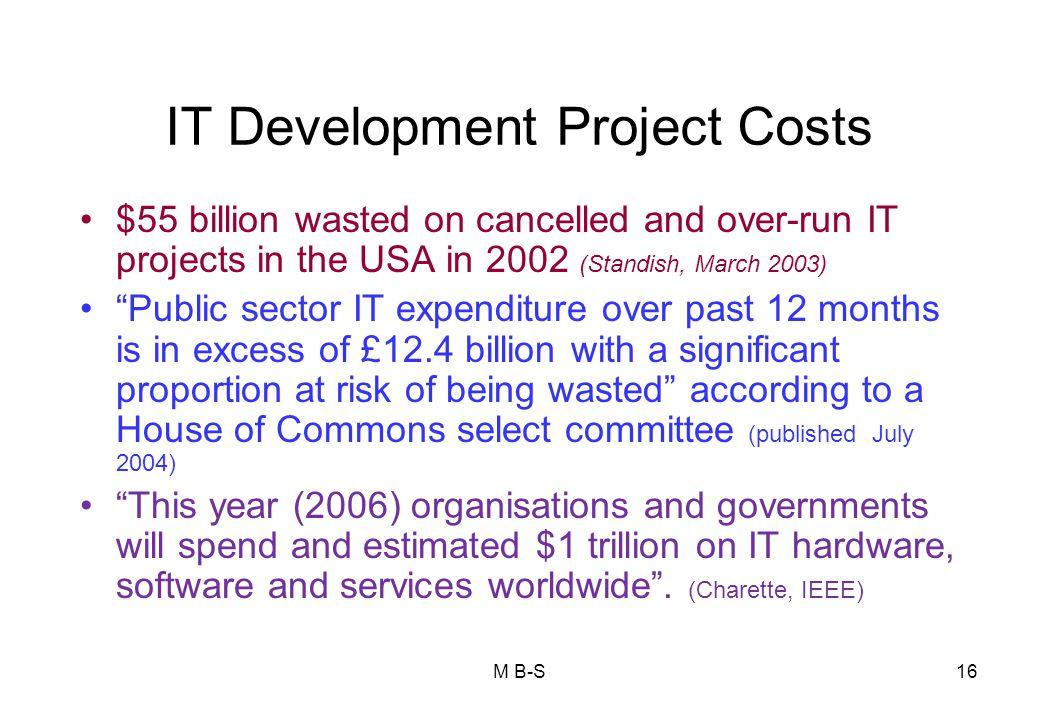 IT Development Project Costs