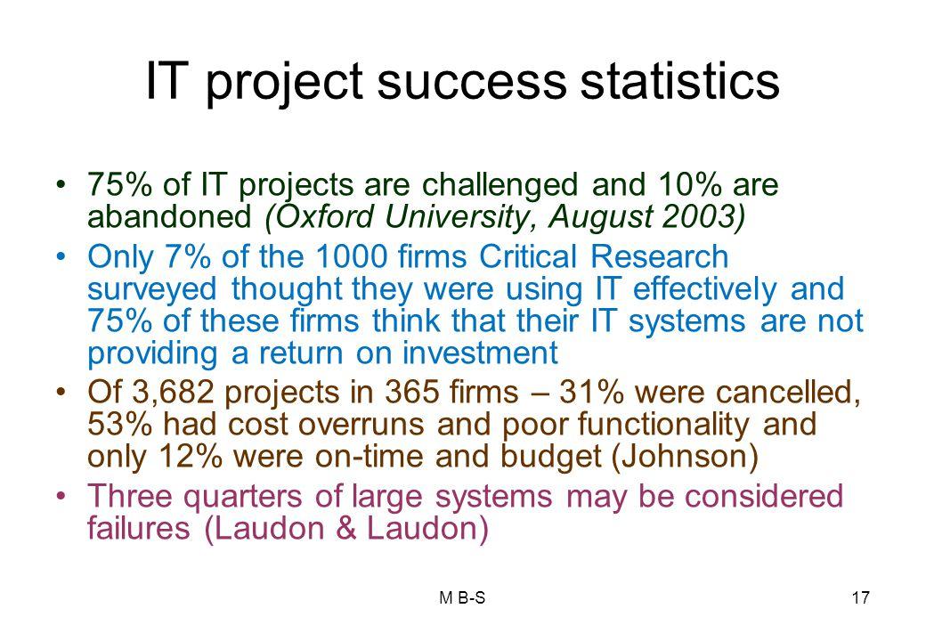 IT project success statistics