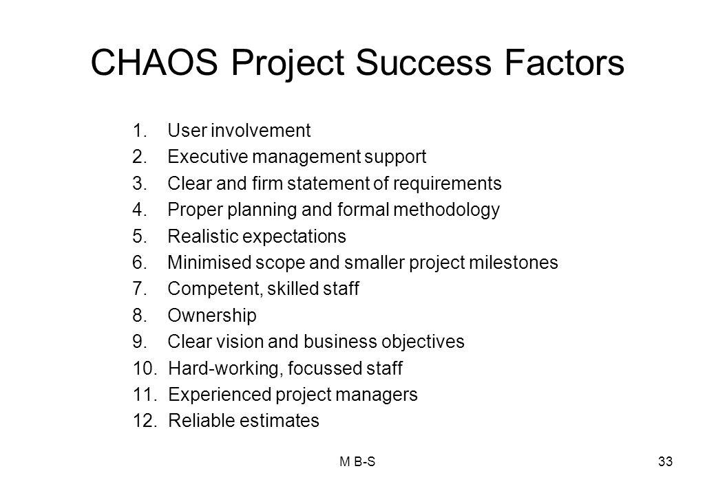 CHAOS Project Success Factors
